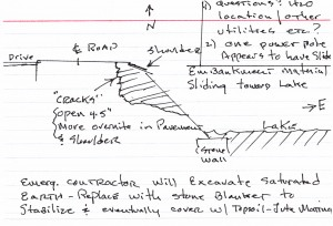 Stephen Phillips field sketch and notes of Rosslyn shoreline/road condition
